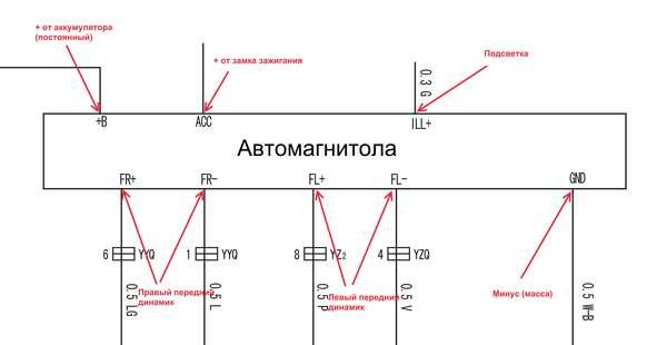 Схема подключения магнитолы присланная Петром Кинеевым с.